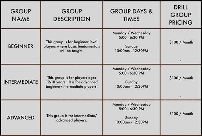 McGhee Junior Program Groups