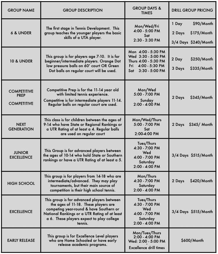 UTA Blackburn Junior Programs Groups